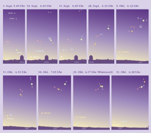 Verloop samenstand van Jupiter, Mars en Venus.